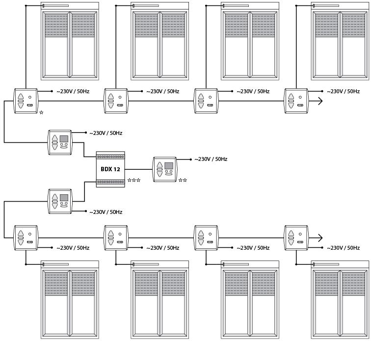 automatyka-grupowa-ib-2