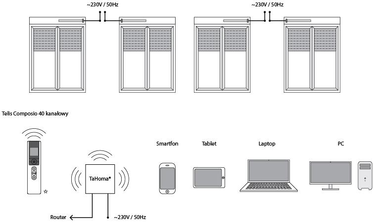 radiowe-io-homecontrol