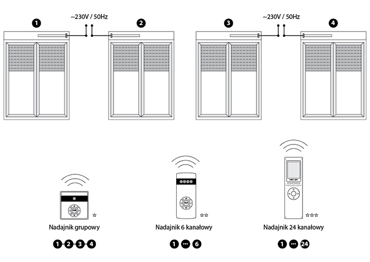 radiowe - mobilus